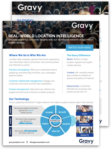 real-world-location-intelligence-image